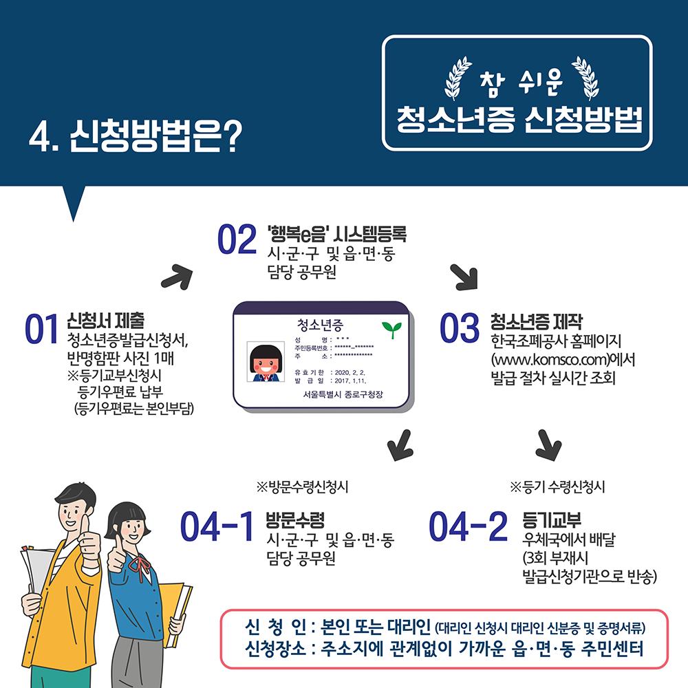 청소년증카드뉴스1-5.png