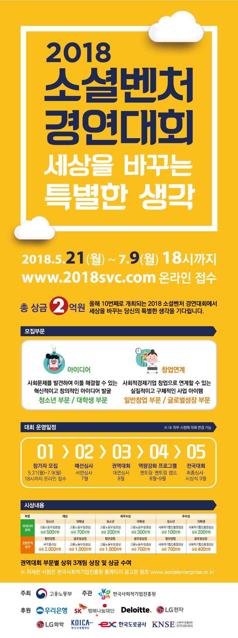 2018소셜벤처경연대회포스터.jpg