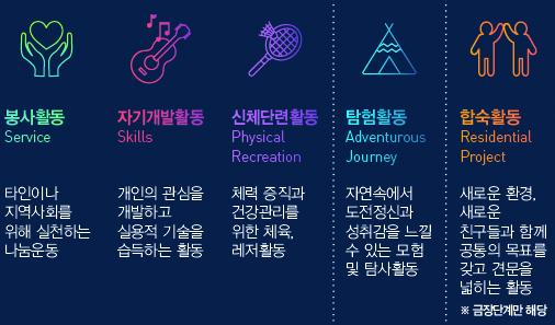 4.활동세부소개.jpg