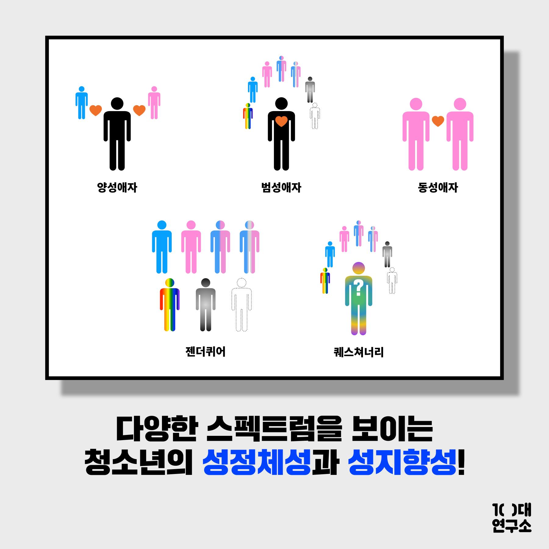 A_청소년 성소수자 정체성9.png