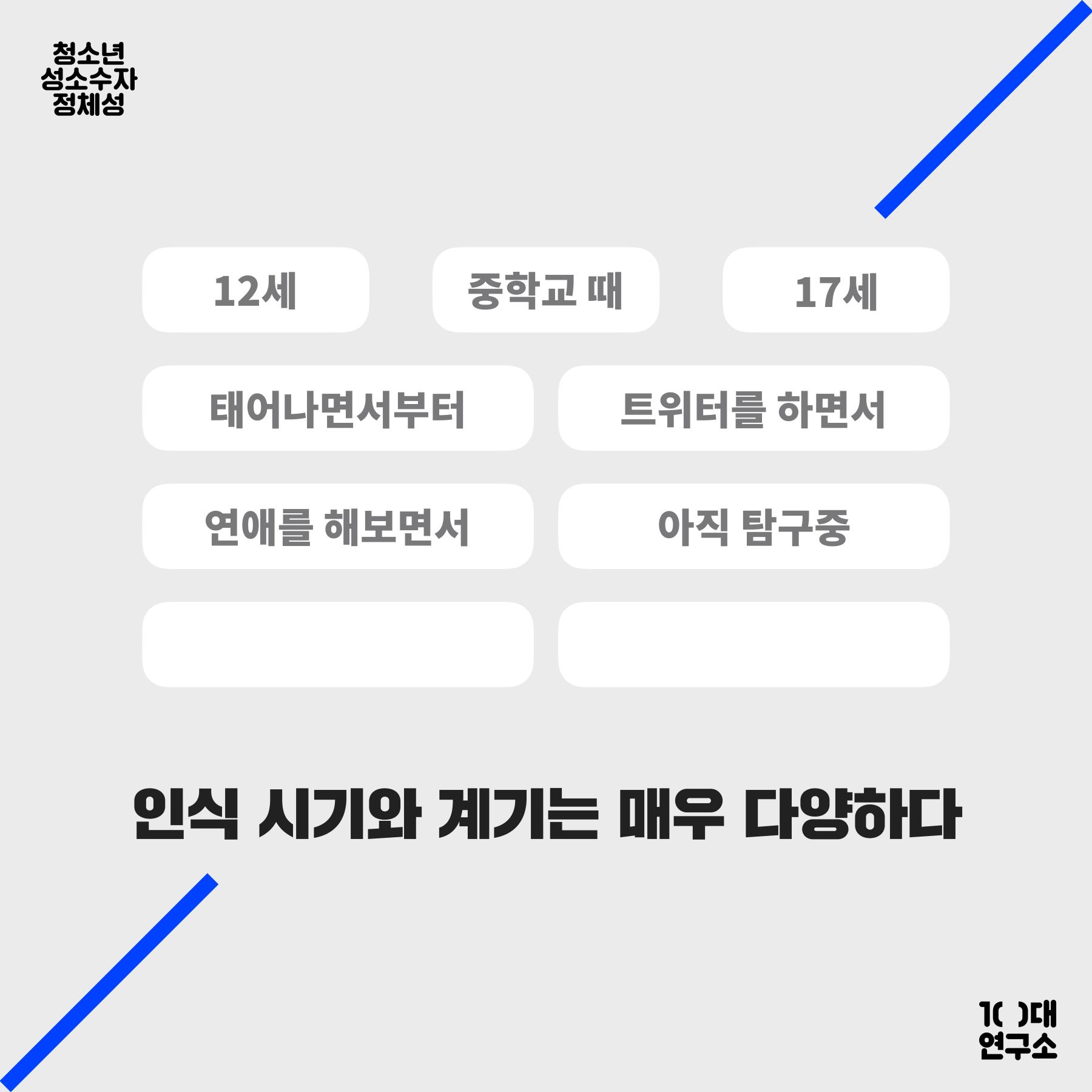 A_청소년 성소수자 정체성13.png
